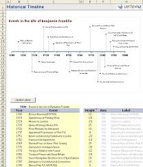 a timeline template the 25 best project timeline template ideas on pinterest