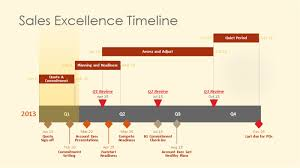 Power Point Time Line Template Office Timeline Templates Pptx Powerpoint Presentation Ppt