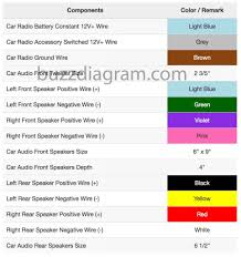 toyota 4runner stereo wiring wiring diagrams best buzzdiagram com wp content uploads 2018 01 2010 to dodge dakota stereo toyota 4runner stereo wiring