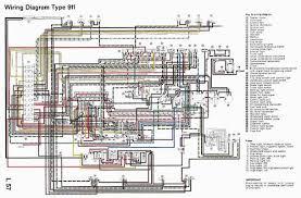 porsche 914 wiring harness diagram porsche image porsche 911 wiring diagram wiring diagram and schematic design on porsche 914 wiring harness diagram