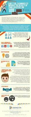 best images about career job search infographics an infographic can t fail techniques to improve the results of your executive middot executive jobsearchjobsearch