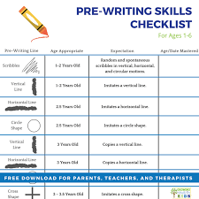 Writing Skills Pre Writing Skills Checklist For Kids Free Printable Download