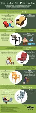 images indoor outdoor how to clean patio furniture  how to clean patio furniture