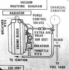 98 neon egr valve diagram wiring diagram sample 98 neon egr valve diagram wiring diagram sch 98 neon egr valve diagram