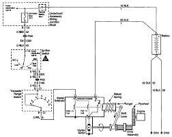 88 chevy lumina fuse box diagram additionally 2003 ford explorer sport trac fuse box diagram likewise