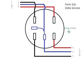 cerca farmacie net Electric Meter Diagram learnmetering com form 1s meter wiring diagram form 12s meter wiring diagram 2