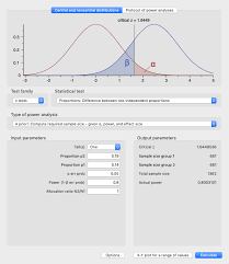 Statistical Power Formula Harnessing Statistical Power For Test Results You Can Trust