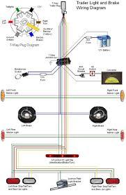 57 luxury 7 wire trailer plug diagram stock wiring diagram 7 wire trailer plug diagram unique 7 pin trailer plug wiring diagram awesome pictures of 57