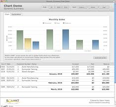 Creating Dynamic Summary Charts Soliant Consulting