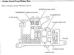 honda accord fuse box 1997 honda wiring diagrams