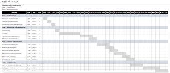 Diesen kannst du online ausfüllen und anschließend ausdrucken. Kostenlose Vorlagen Aufgaben Checklisten Smartsheet