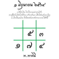 เช็คดวงโชคลาภแบบเจาะลึกทั้ง 12 ราศี พร้อมเลขนำโชคของคุณ โดย พ.พาทินี งวดวันที่  1 มิถุนายน 2564