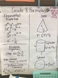 Math Chart 8th Grade Formula Pssa 8th Grade Formula Sheet Anchor Chart Photo Only 8th