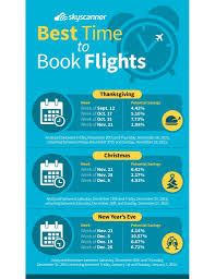When is the Best Time to Buy Holiday Flights? It's Not When You ...