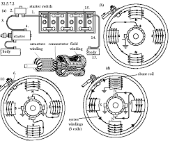 brush alternator wiring diagram on brush images free download Chevy Alternator Wiring Diagram brush alternator wiring diagram on brush alternator wiring diagram 10 chevy alternator wiring diagram trailer wiring diagram chevy 350 alternator wiring diagram