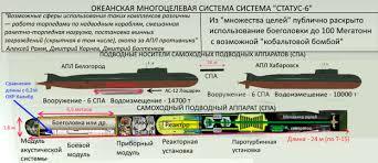 Us Submarine Classes Chart Submarines Russia Military Analysis
