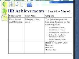 Internal Investigation Report Template Best Of Hr Audit