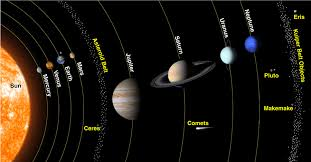 the inner and outer planets in our solar system universe today