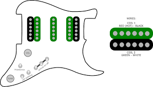 the guitar wiring blog diagrams and tips custom wiring diagram wire colors are like in dimarzio pickups red black green white and bare so if you have pickups from other manufacturer you need to check out his