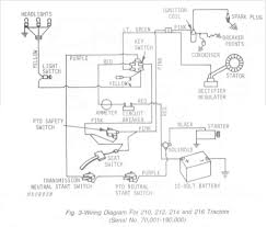 john deere 160 lawn tractor wiring diagram as well john deere john deere 160 lawn tractor wiring diagram as well john deere wiring
