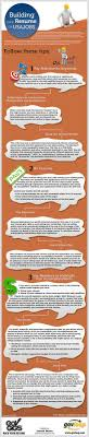 17 Best Images About Resume Writing On Pinterest Entry Level
