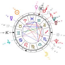 Robert Pattinson Birth Chart Analysis Of Kristen Stewarts Astrological Chart