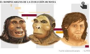 Resultado de imagen de La aparición de nuestra especie en el planeta