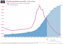 Longer Lifespans Are Changing The Shape Of The Worlds