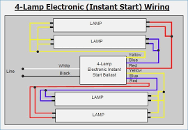 t5 2 ballast wiring diagram 4 lamp wiring diagram libraries t5 2 ballast wiring diagram 4 lamp schematic diagrams5watt t5 ballast wiring diagram residential electrical symbols