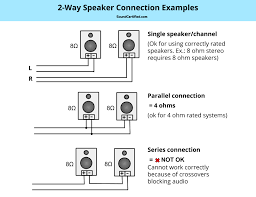 the speaker wiring diagram and Advance Mark 7 Wiring Diagram Pin Trailer Connector