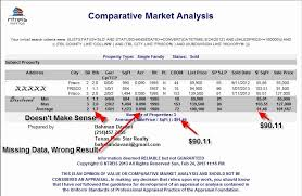 Real Estate Market Report Template Unique Sample Real Estate Market ...