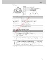 Fujitsu Fİ-6670 Scanner (Tarayıcı) - Kullanma Kılavuzu - Sayfa:5 -  ekilavuz.com