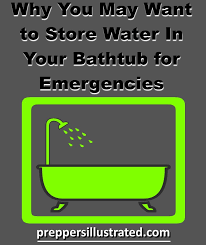 water in a bathtub infographic