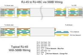 index of wp content uploads photojar cache rj45 rj48c wiring 568b 300x300 0 475 jpg