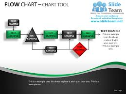 Flow Chart Powerpoint Presentation Flow Chart Powerpoint Presentation Slides Ppt Templates