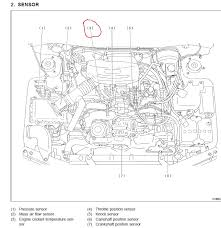subaru engine wiring diagram subaru wiring diagrams