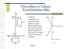 three phase transformers 3 Phase Transformer Diagram 3 Phase Transformer Diagram #54 3 phase transformer connection diagrams