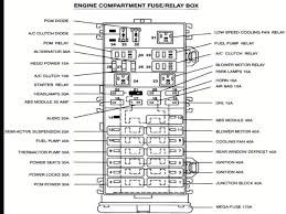 fuse box diagram 2003 ford taurus clifford224 436 delightful 2003 ford taurus interior fuse box diagram fuse box diagram 2003 ford taurus fuse box diagram 2003 ford taurus have 1998 can not