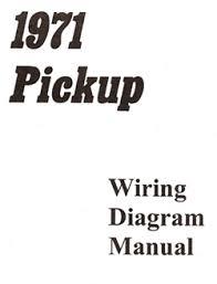 chevy gmc truck wiring diagram chevy truck parts 1971 chevy gmc truck wiring diagram