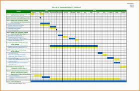 Task Tracker Spreadsheet Task Tracking Spreadsheet Tracker Excel Project Team Template