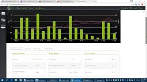 Imarketslive Iml Fusion Trader Review Forex Fusion Trader