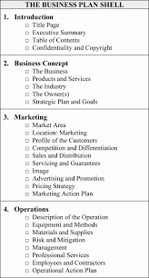 Legal Business Plan Visa Template Resume Development And What Is