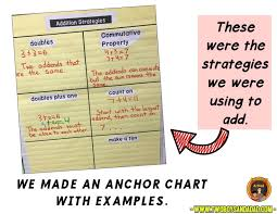 Making 10 Anchor Chart Making A Ten Is An Important Must Have Mental Math Strategy