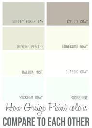 best neutral paint colors 2017 best neutral paint colors neutral paint colors list of best neutral best neutral paint colors