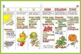 Foods Rich In Vitamins And Minerals Chart Pin On Sources Of Minerals