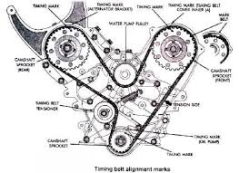 timing belt diagram for toyota celica 1991 engine 4afe can you 1 answers