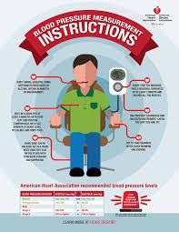 Reduce High Blood Pressure Blood Pressure Diet Blood