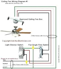 astonishing fan light kit wiring hunter ceiling install installation full size of altura ceiling fan light kit installation casablanca wiring craftmade can you install a