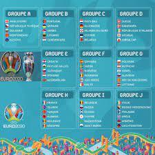 """قرعة تصفيات كأس أمم أوروبا """"يورو 2020"""" – جريدة حصري الالكترونية"""