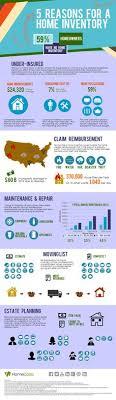 Sgi Motorcycle Insurance Rates Chart 85 Best Insurance Images Home Insurance Home Insurance